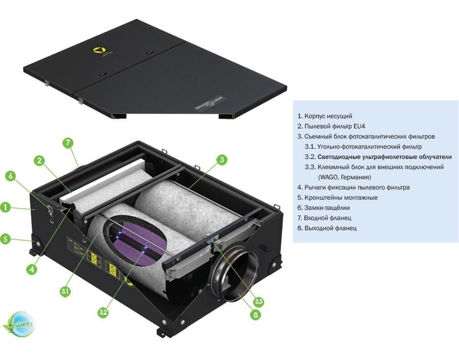 Комплектация ФКО-600 LED