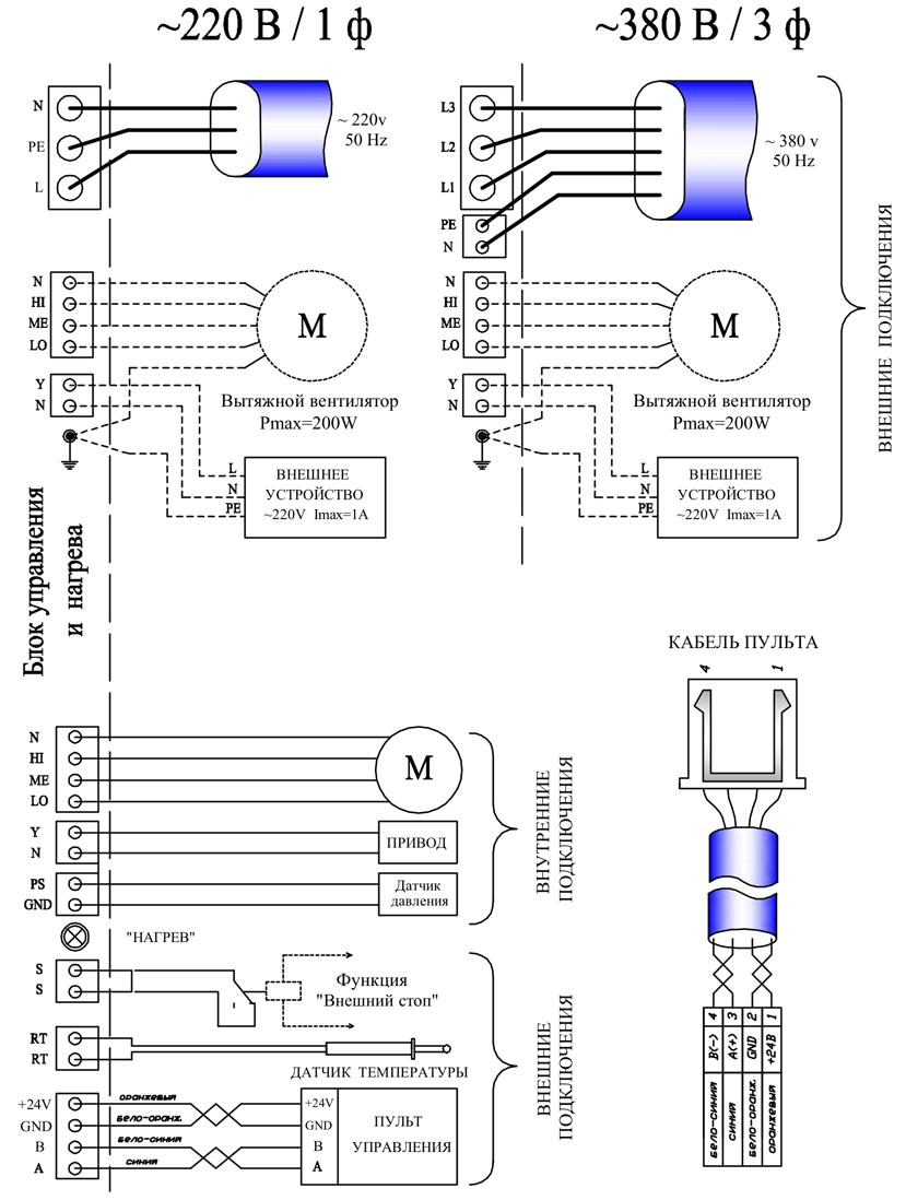 схема и чертежи приточной вытяжной вентиляций