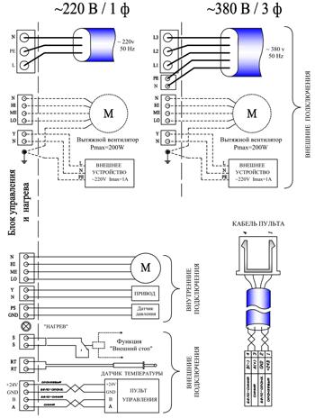 Схема подключения приточной установки Колибри 500 GTC