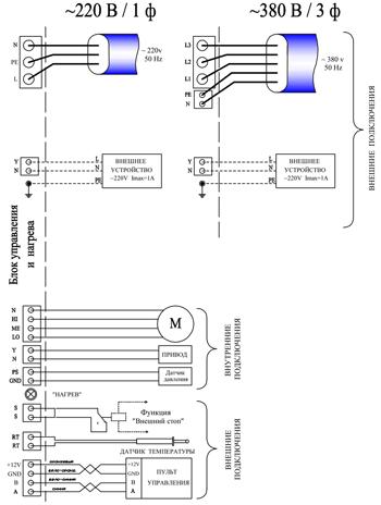 Схема подключения приточной установки Колибри 500 Zentec