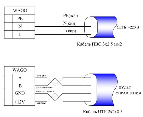 эл.схема вентиляционной