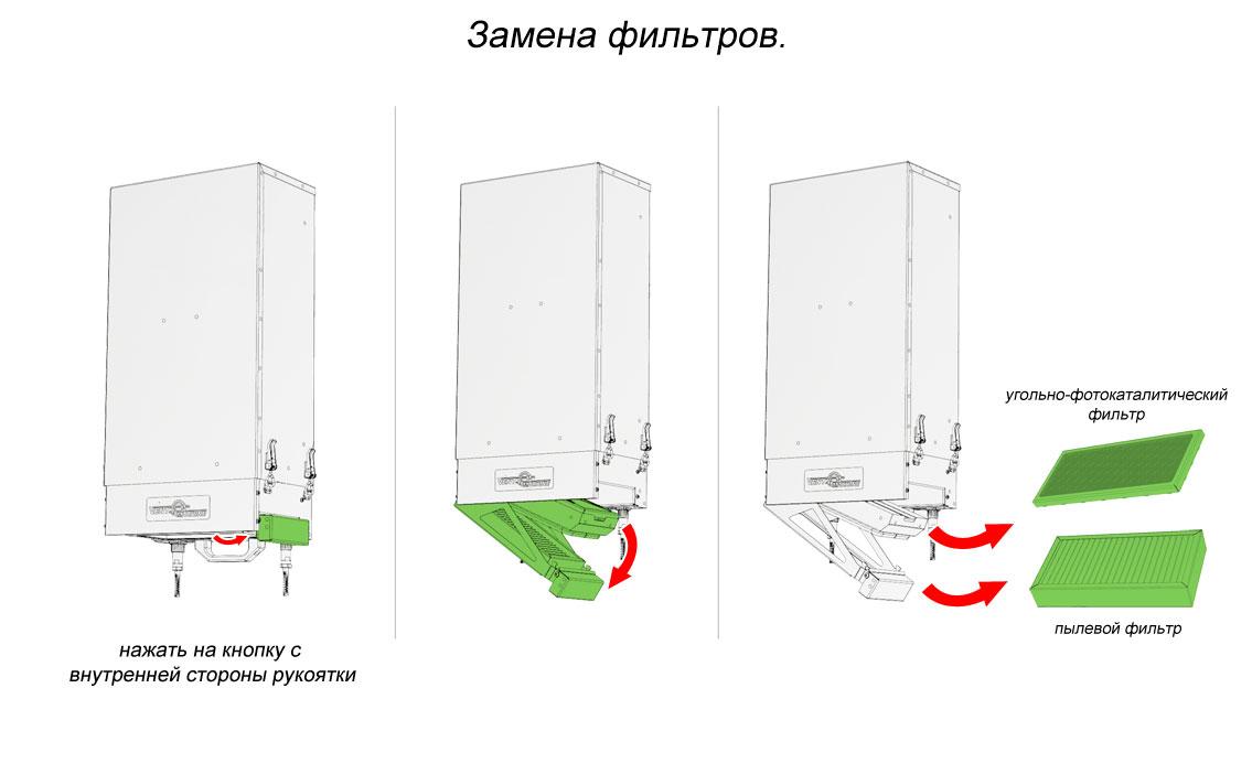 Замена пылевого фильтра на V-Stat Fko 4A