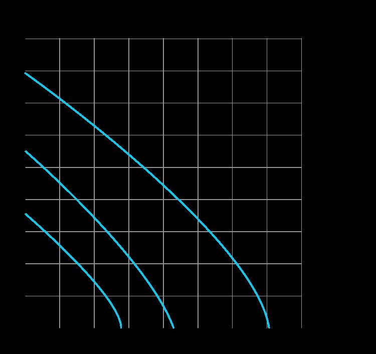 Производительность ПВУ-350