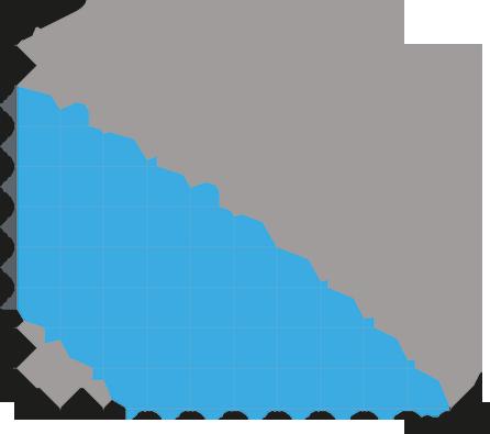 Производительность ПВУ-500 EC